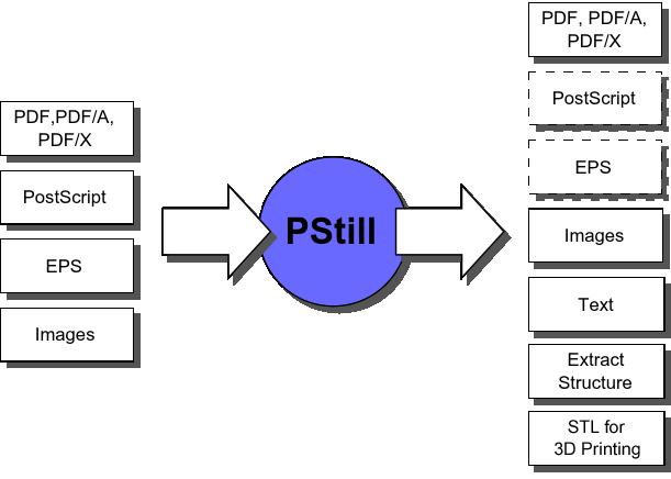ubuntu convert ps to pdf